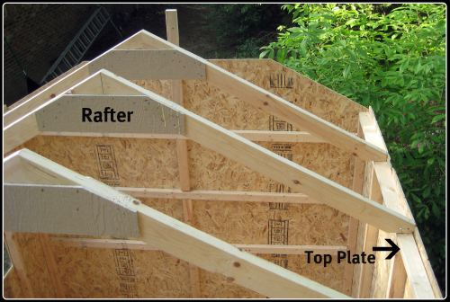 building-a-shed-roof-1.jpg