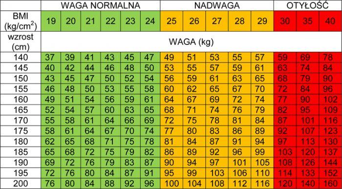 tabela-BMI.jpg